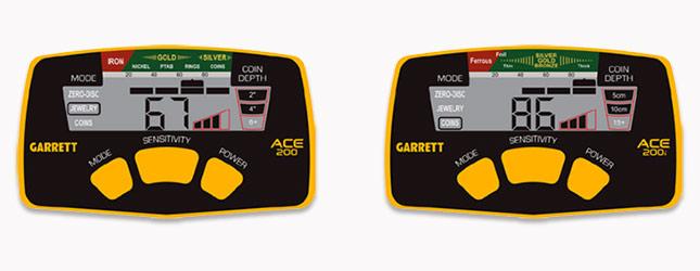 Garrett ACE 200 Fiyatı