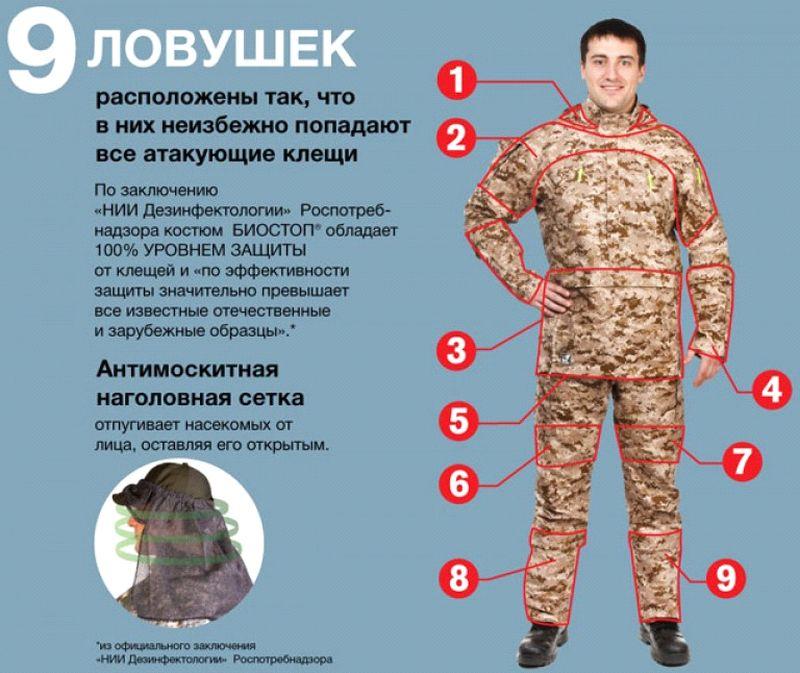 biostop-100-zashchita-04.jpg